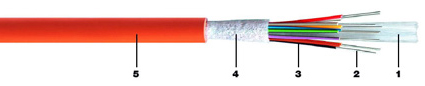 Belden Кабель волоконно-оптический 50/ 125 (OM2) многомодовый, 8 волокон, плотное буферное покрытие (tight buffer), внутренний/ внешний, FRNC, оранжевый