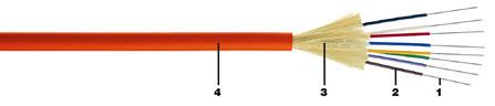 Belden Кабель волоконно-оптический 50/ 125 (OM2) многомодовый, 8 волокон, плотное буферное покрытие (tight buffer), для внутренней прокладки, FRNC, оранжевый